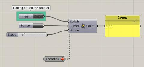 Counts the number of timer kicks/ refreshes based on a specified scope.