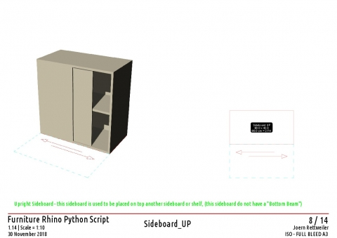 This script will generate furniture as 2d wireframe and 3d polysurfaces, as block