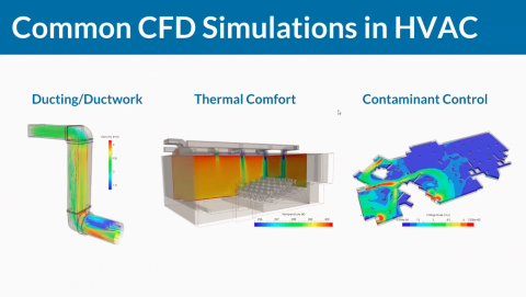 During this lecture, you will learn about the fundamentals of heating and ventilation process modeling.