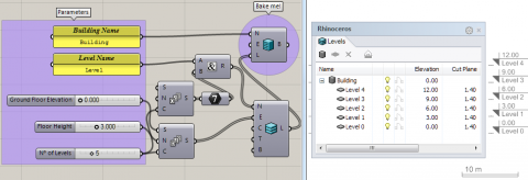 Create multiple Levels at once for the VisualARQ Level Manager