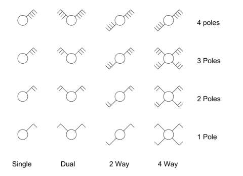 16 differentelectrical switches in one Annotation style