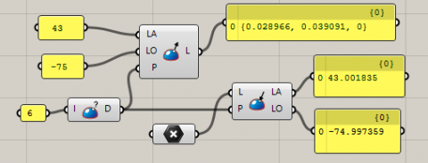 Translate LAT/LONG coordinates into Rhino model coordinates, given the EarthAnchorPoint has been set