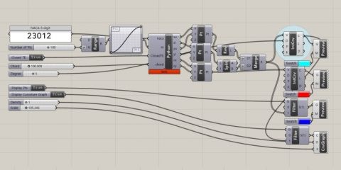NACA 4 & 5 digit airfoil generator