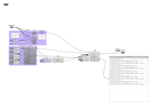 Griffin is a hybridized system that utilizes planar and non-planar G-code generation systems to provide an alternative to currently available systems.