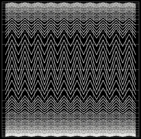 A parametric zigzag pattern that sets based on a variable 2D grid, can be modified by graph mapper.
