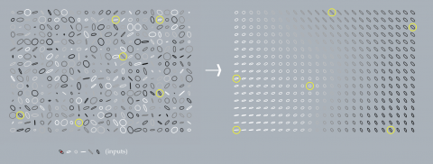 Generates a 2D Self-Organising Map from high dimensional input data (previously on grasshopper3d website).