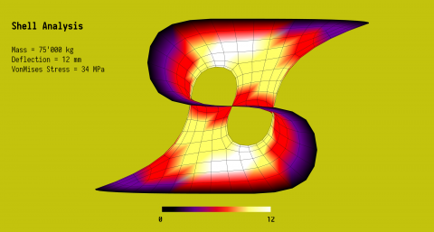 Alpaca4D is a FEM solver for parametric structural analysis built on top of OpenSees. Static, Modal and Ground Motion Analysis.