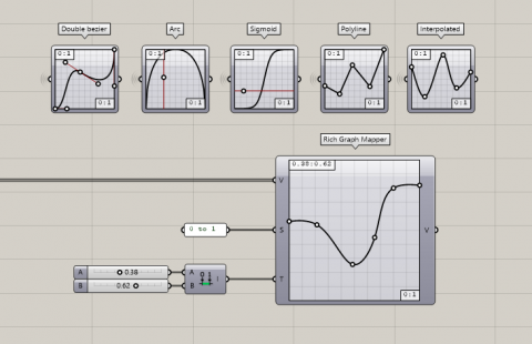 Adds 5 new graphs to the native Graph Mapper and provides a new Graph Mapper component with input domains.
