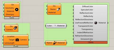 Lightweight plugin for making animations in grasshopper. Developed by Yue and Zongzi.