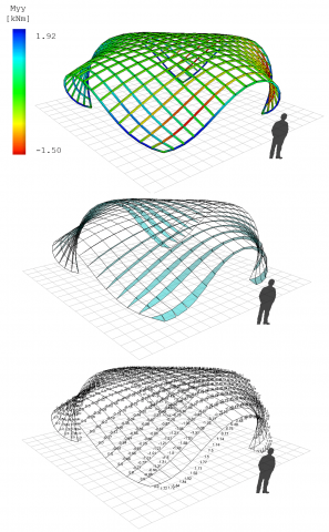 Emu is an interactive structural analysis and form-finding tool based on a 6DOF formulation of the dynamic relaxation method.