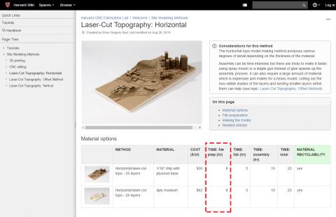 A Rhino Plug-in For Laser-Cut Topography