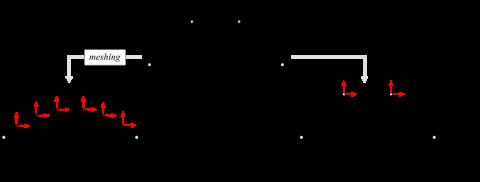 Isogeometric Analysis (IGA) - Meshfree FE for Grasshopper