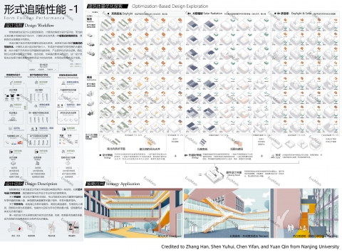 A toolkit for agile performance-based building massing design generation, optimization, and exploration