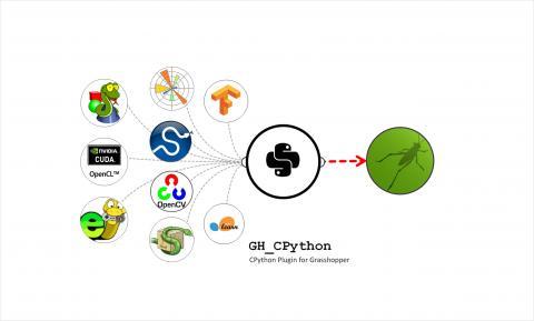 Cpython plugin for Grasshopper