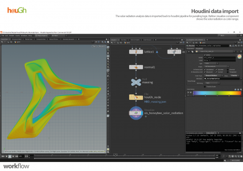 Grasshopper set of tools designed to provide interoperability interface between Houdini and Grasshopper.