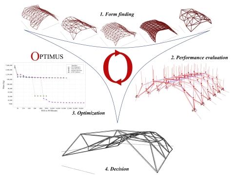 Metaheuristic Optimization Plug-in for Grasshopper