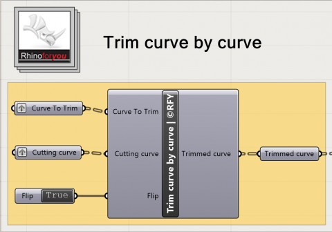 "Allows to limit a curve by another curve in Grasshopper by a single component by taking inspiration from the Rhino ""Trim"" function"