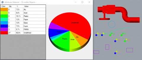 AttributeAnalysis is a tool designed to give you a fast Analysis of your rhino model attributes.