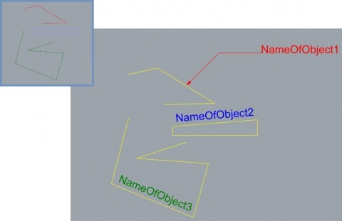 Automatically insert text annotations based on the curves