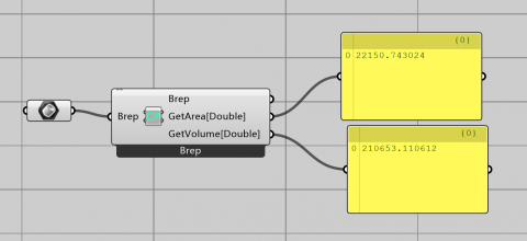 The Mantis is virtual script component plugin for grasshopper,and it  can create pulugin without VS!
