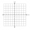 Show or hide alternately and distinctly the Grid and the X or Y Axis